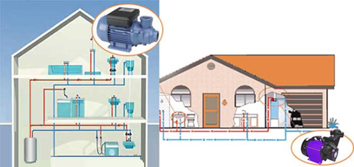 Các lên sơ đồ lắp đặt máy bơm nước gia đình và cách lắp đặt 1